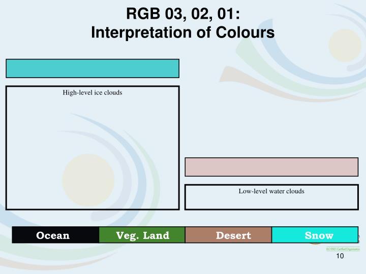 RGB 03, 02, 01: