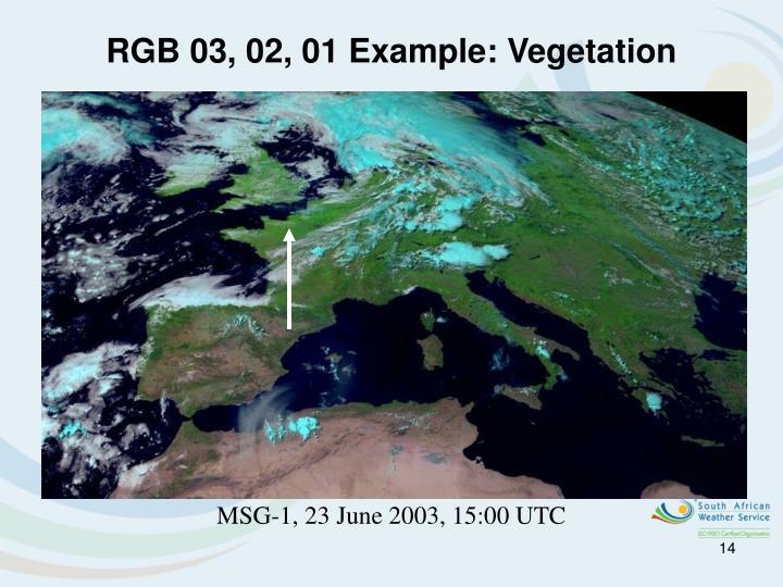 RGB 03, 02, 01 Example: Vegetation