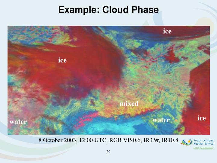 Example: Cloud Phase