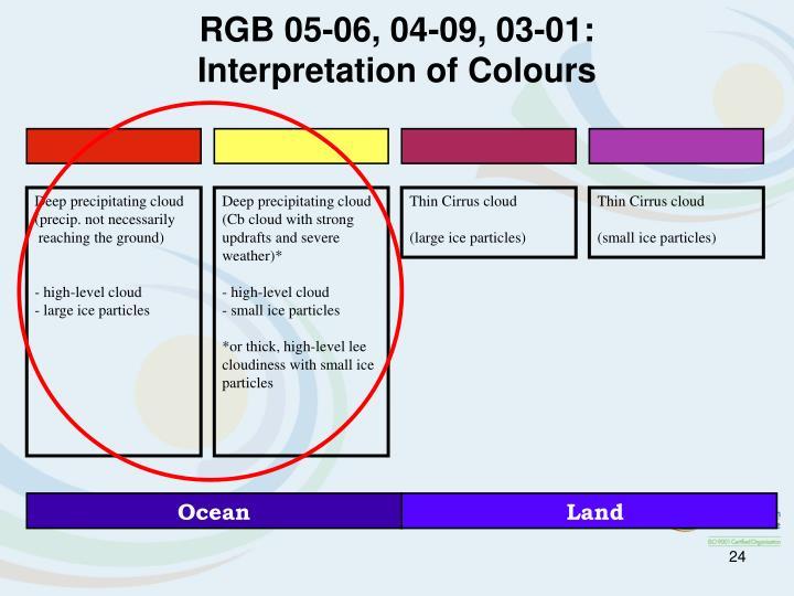 RGB 05-06, 04-09, 03-01: