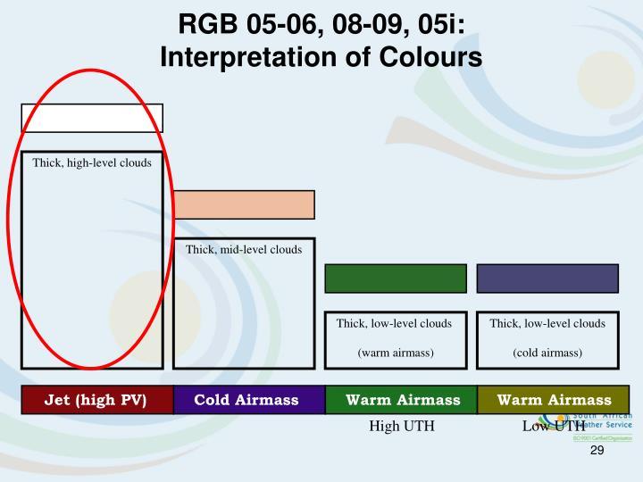 Jet (high PV)         Cold Airmass         Warm Airmass       Warm Airmass