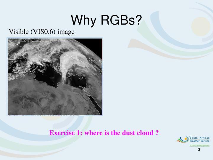 Why RGBs?
