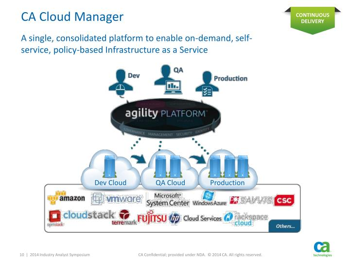 CA Cloud Manager