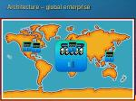 architecture global enterprise