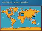 architecture global enterprise1