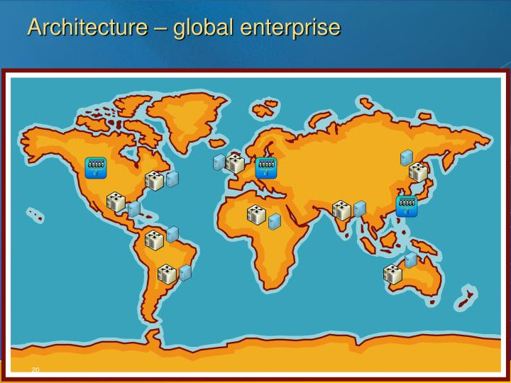 Architecture – global enterprise