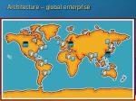 architecture global enterprise2