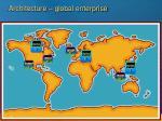 architecture global enterprise3