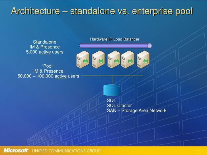 Architecture – standalone vs. enterprise pool