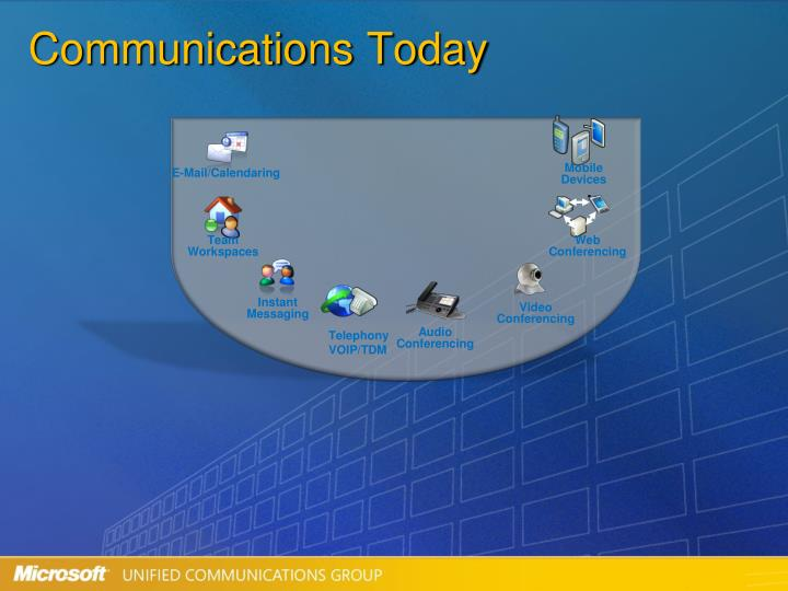 Communications Today