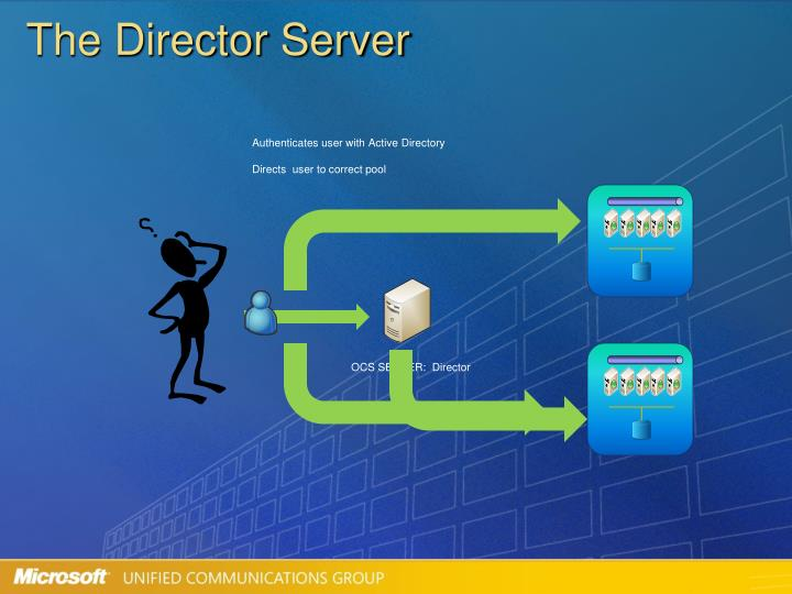 The Director Server