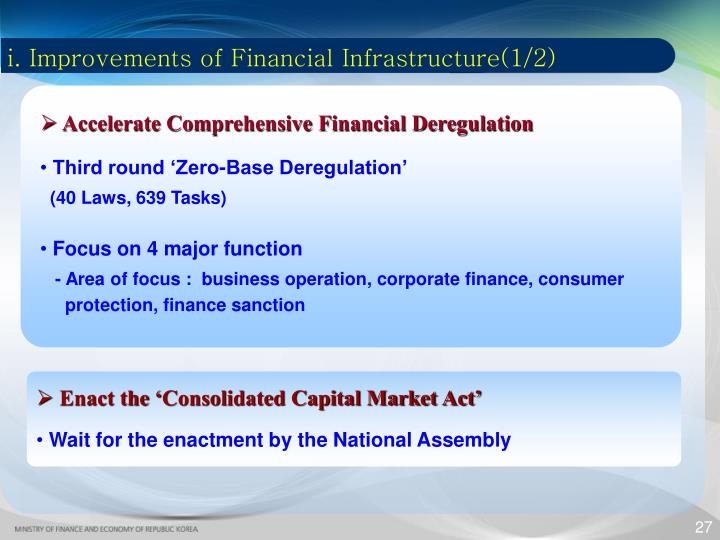 i. Improvements of Financial Infrastructure(1/2)