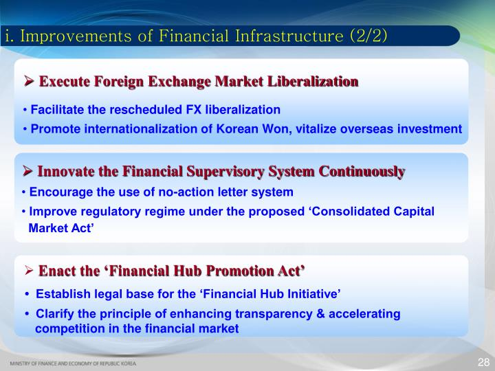 i. Improvements of Financial Infrastructure (2/2)