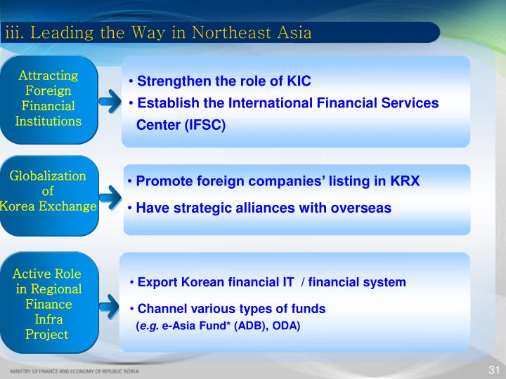 iii. Leading the Way in Northeast Asia