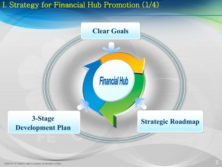 I. Strategy for Financial Hub Promotion (1/4)