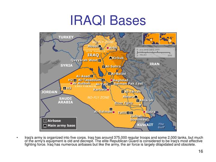 IRAQI Bases