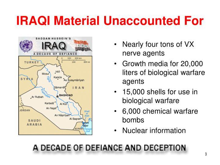 IRAQI Material Unaccounted For