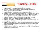 timeline iraq