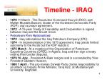 timeline iraq1
