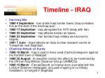 timeline iraq2