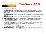 timeline iraq3