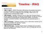 timeline iraq5