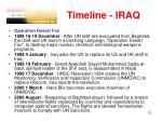timeline iraq7