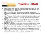 timeline iraq8