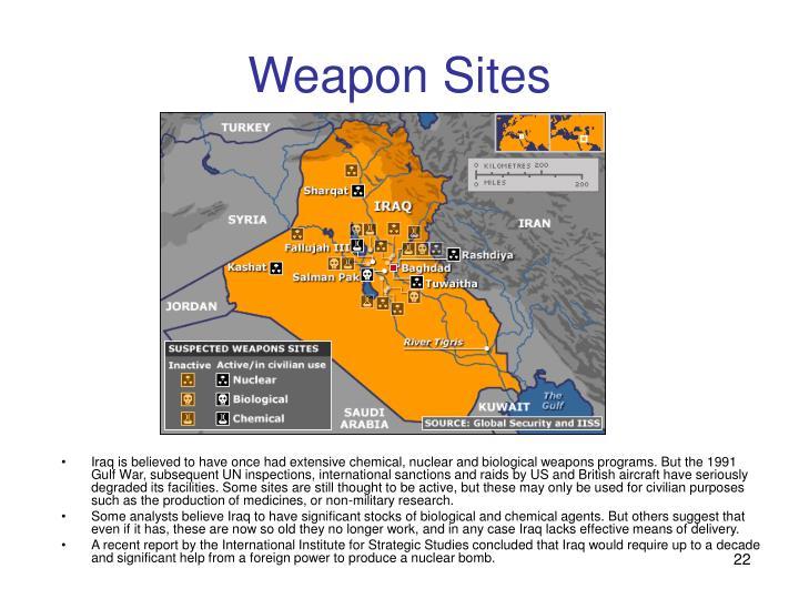 Weapon Sites