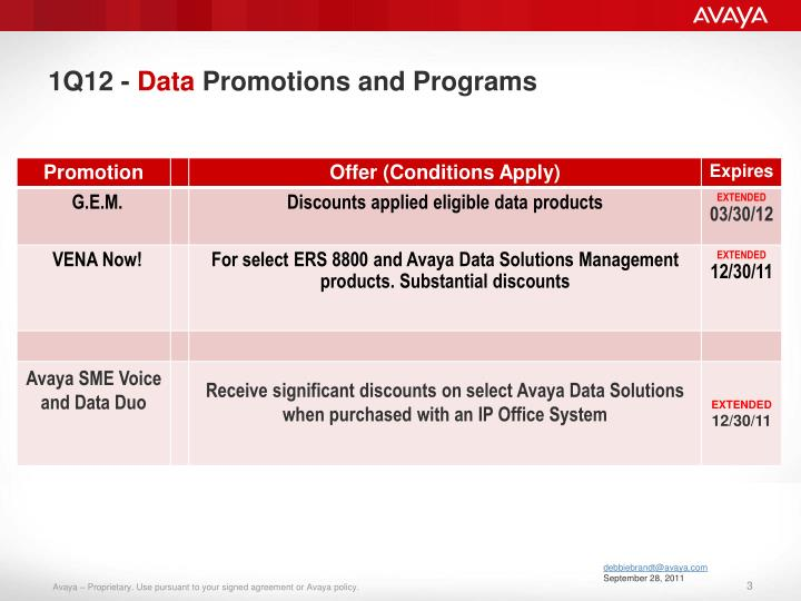 1q12 data promotions and programs