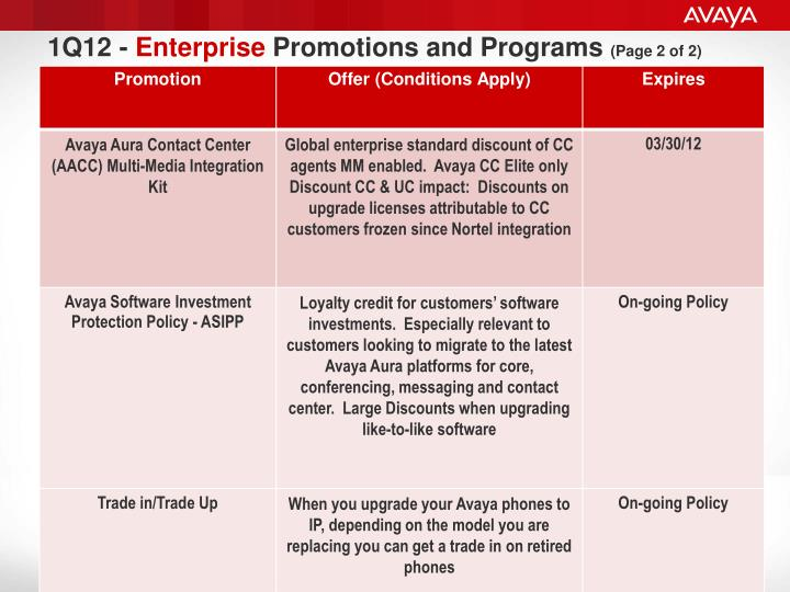 1q12 enterprise promotions and programs page 2 of 2