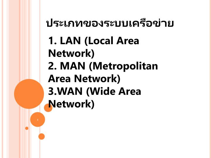 1. LAN (Local Area Network)