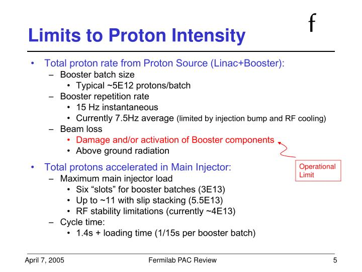 Limits to Proton Intensity