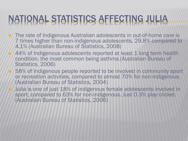 The rate of Indigenous Australian adolescents in out-of-home care is 7 times higher than non-indigenous adolescents, 29.8% compared to 4.1% (Australian Bureau of Statistics, 2008)