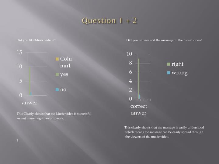 Question 1 + 2