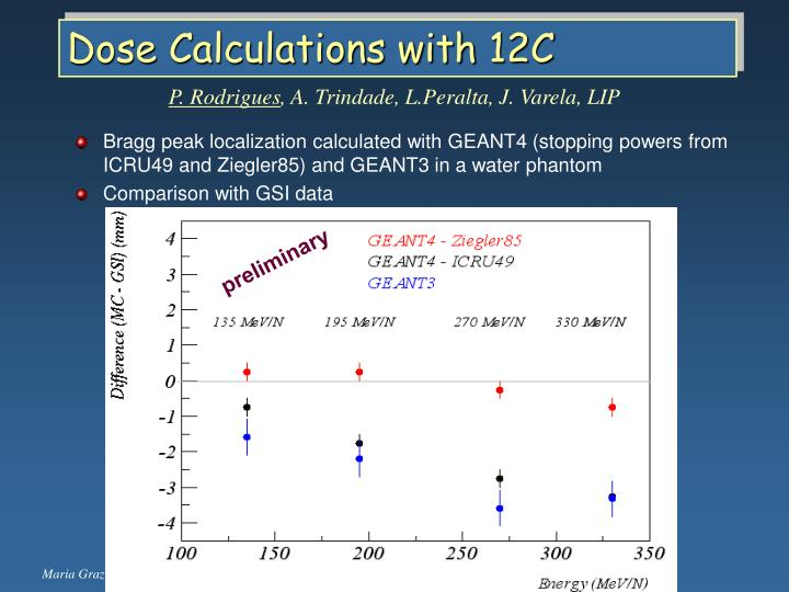 Dose Calculations with 12C