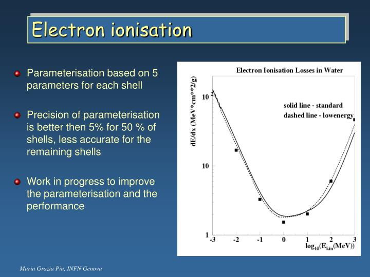 Electron ionisation