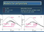 models for antiprotons