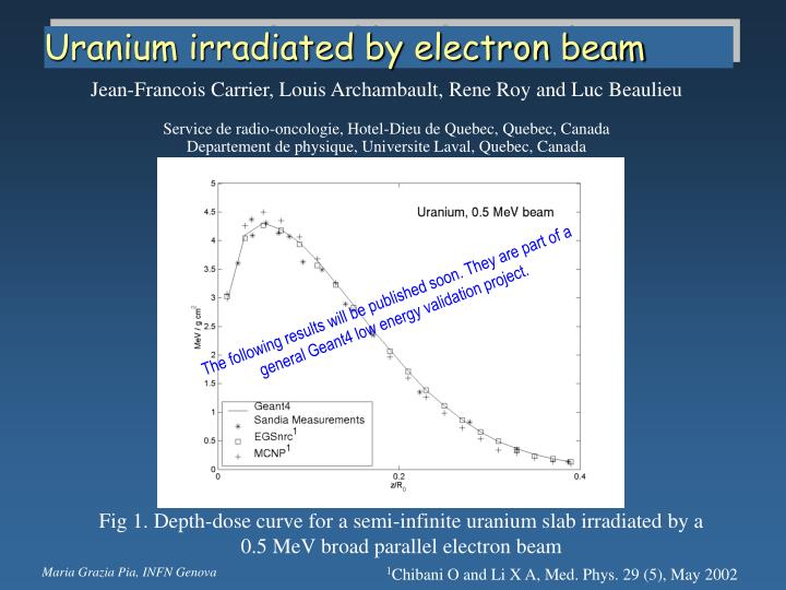 Uranium irradiated by electron beam