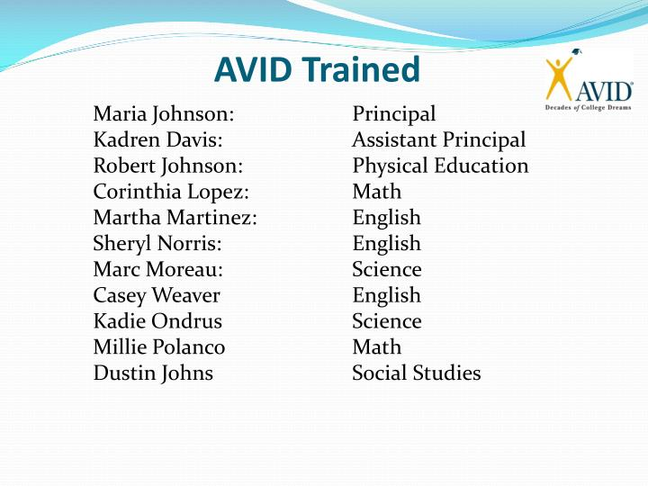AVID Trained