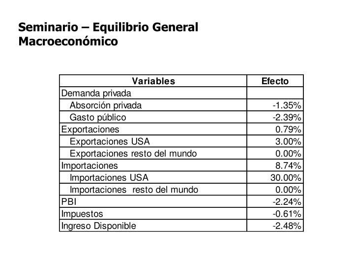 Seminario – Equilibrio General Macroeconómico