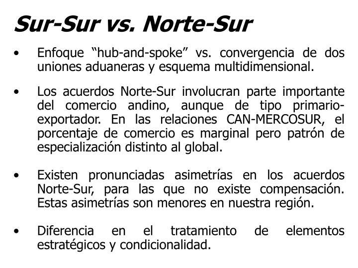 Sur-Sur vs. Norte-Sur