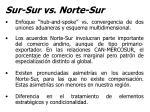 sur sur vs norte sur