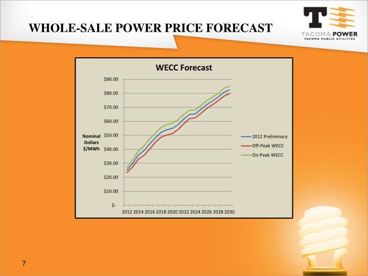 WHOLE-SALE POWER PRICE FORECAST