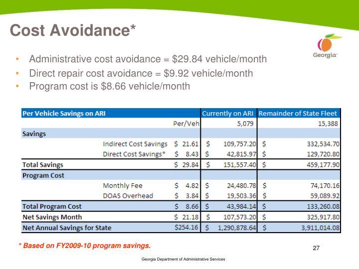 Cost Avoidance*