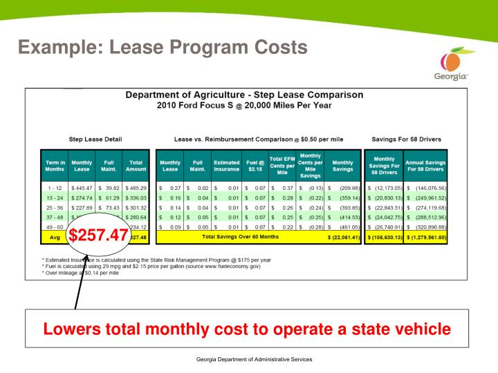Example: Lease Program Costs