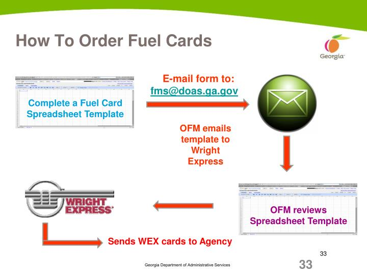 How To Order Fuel Cards