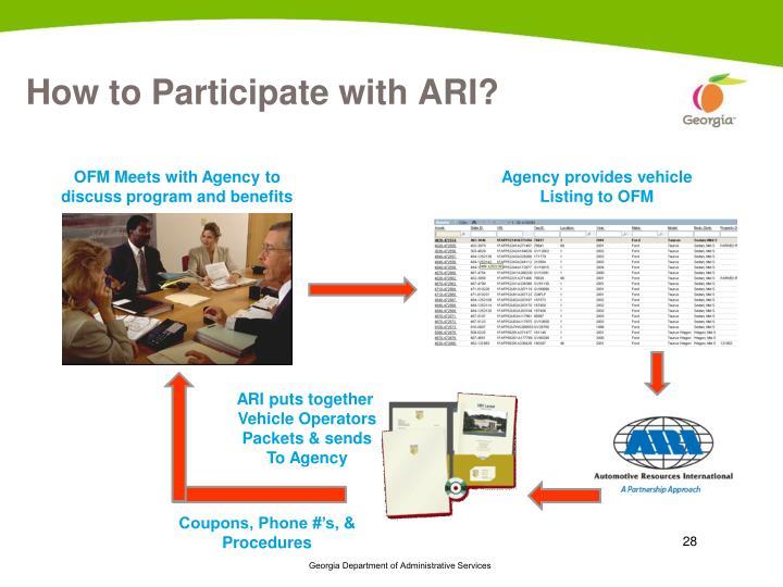 How to Participate with ARI?