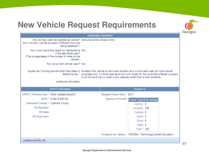 New Vehicle Request Requirements
