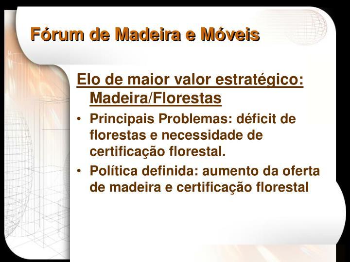 Fórum de Madeira e Móveis